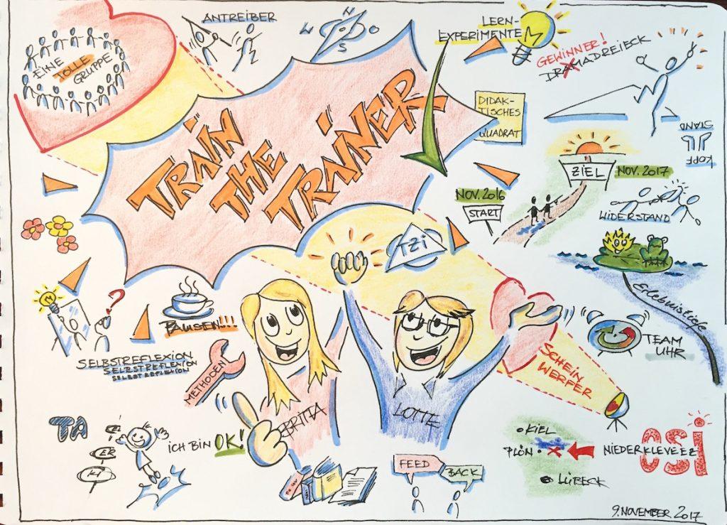 Britta Daniel und Lotte Lottmann sind zertifizierte Trainerinnen
