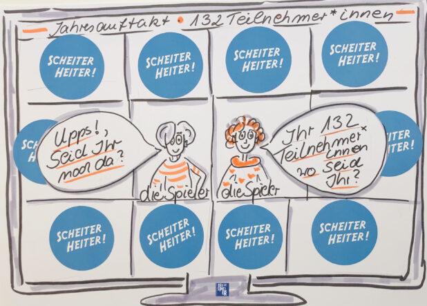 Sketchnote der Spieler Britta Daniel udn Lotte Lottmann in einem virtuellen Meeting